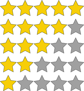 Rows of star ratings, from 5 to 1.